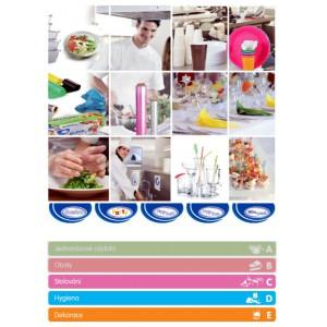 e - Katalog gastro zboží